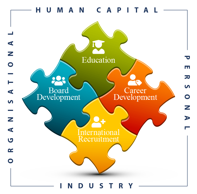 CWC-Human-Capital_with-frame