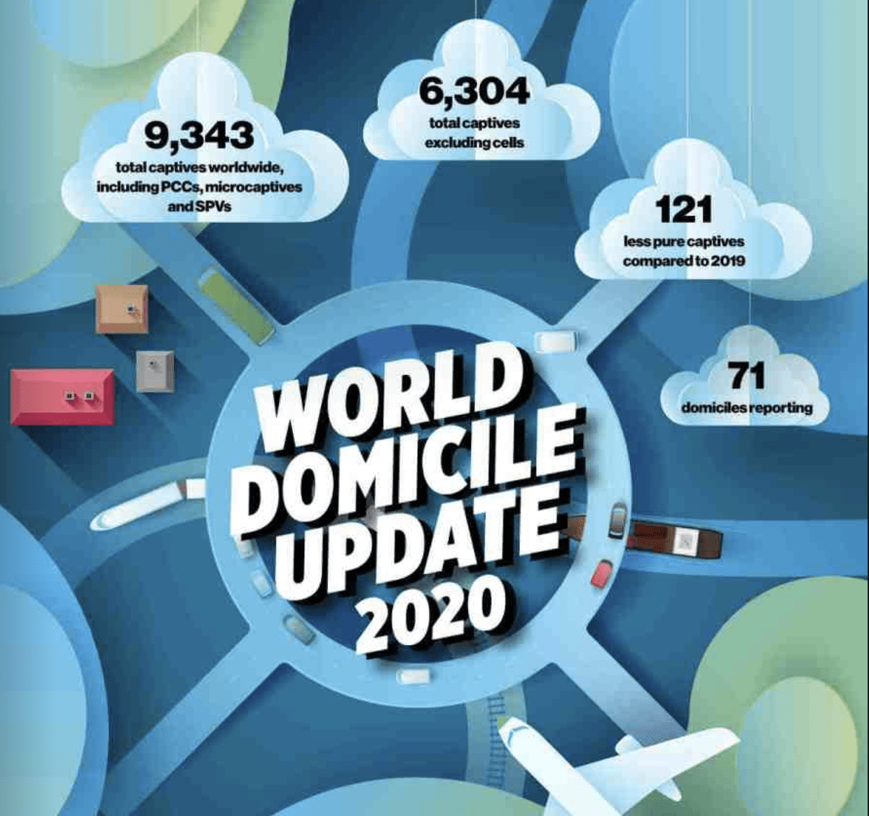 World Domicile Update CWC Tile