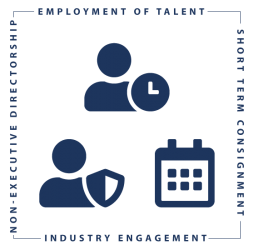 Employment-of-Talent_Tile