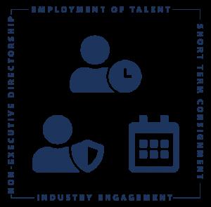 Employment-of-Talent_Tile